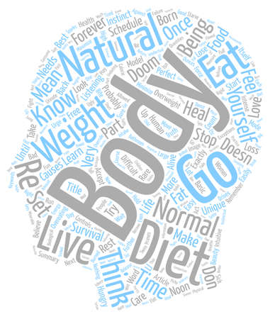 intuitive: You Are Not Doomed To Be Fat Forever text background wordcloud concept