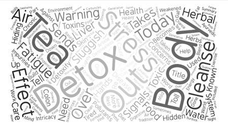 Can Detox Tea Relieve Stress text background word cloud concept