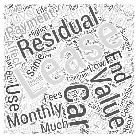 The residual value of leasing Word Cloud Concept