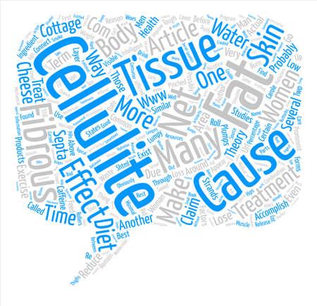 Die Wahrheit über Cellulite Wie behandelt man Text Hintergrund Wort Cloud-Konzept