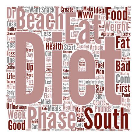 The South Beach Diet text design word cloud concept