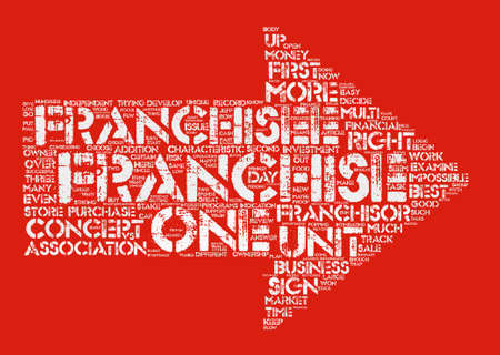 Three Signs Of A Franchise Winner Word Cloud Concept Text Background