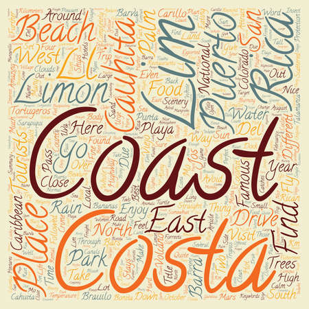 limon: Limon Costa Rica text background wordcloud concept