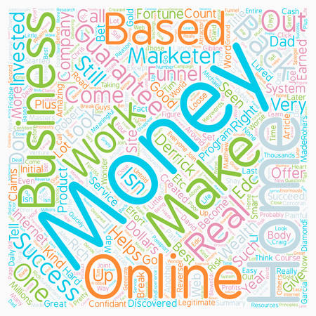 Make Money From Home In A Home Based Business That GUARANTEES Success text background wordcloud concept