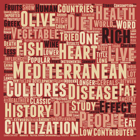contributed: Long live the Mediterranean Diet text background wordcloud concept