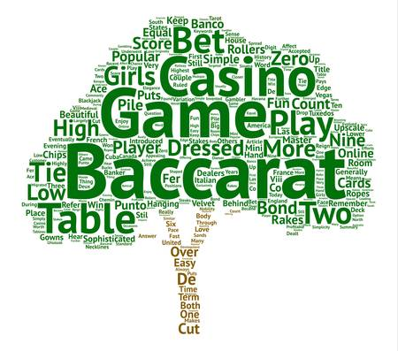 Baccarat The History text background word cloud concept