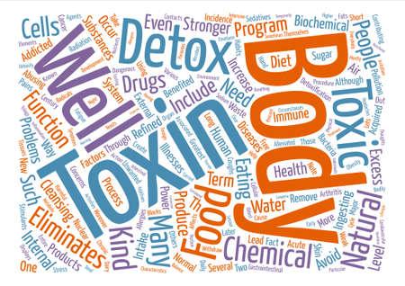 body detox naturally toxins text background word cloud concept Vektorové ilustrace