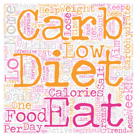 Lo Carb Diets Can Assist You Rapid Weight Loss text background wordcloud concept