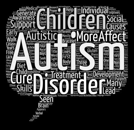 developmental: Autism Is There A Cure In Sight text background word cloud concept