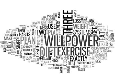 BEAT THE DIETER S DILEMMA WHAT TO DO WHEN WILLPOWER FAILS TEXT WORD CLOUD CONCEPT