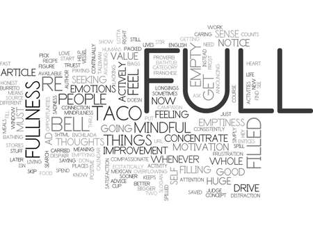 A BELLYFUL OF MINDFULNESS TEXT WORD CLOUD CONCEPT