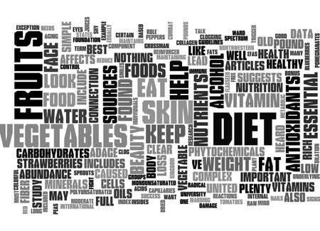 BEAUTY FOODS WHAT YOU EAT AFFECTS HOW YOU LOOK TEXT WORD CLOUD CONCEPT
