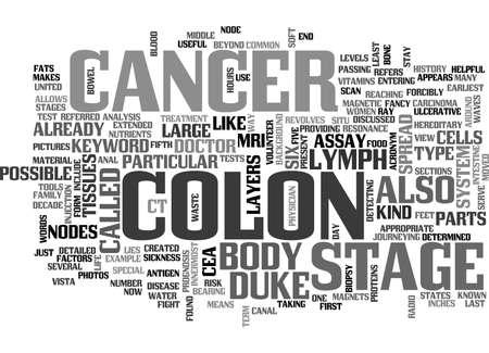 BACK COLON CANCER TEXT WORD CLOUD CONCEPT