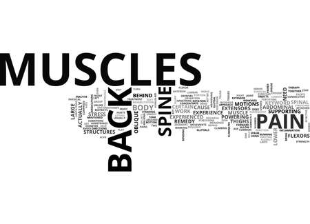 BACK PAIN MUSCLES TEXT WORD CLOUD CONCEPT