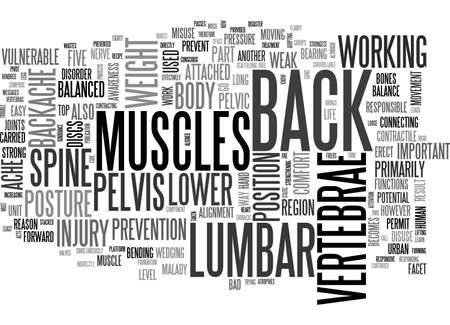 BACKACHE IS A DISORDER THAT IS EASY TO PREVENT TEXT WORD CLOUD CONCEPT