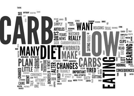 A LOW CARB DIET WORKED FOR ME TEXT WORD CLOUD CONCEPT