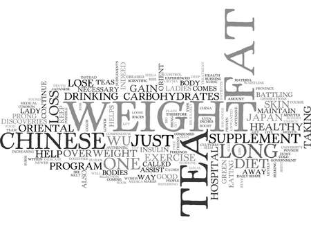 A NEW WAY TO LOSE WEIGHT FROM THE ORIENT TEXT WORD CLOUD CONCEPT