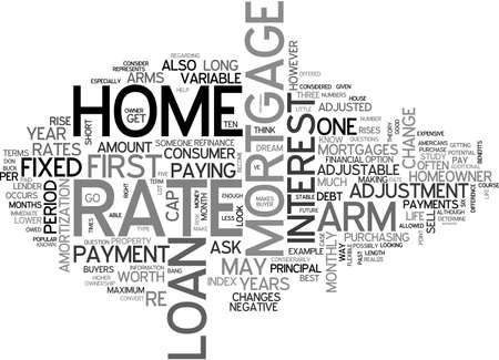 ARE ADJUSTABLE RATE MORTGAGES WORTH IT TEXT WORD CLOUD CONCEPT Ilustração