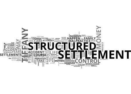 A STRUCTURED SETTLEMENT NIGHTMARE DON T LET THIS HAPPEN TO YOU TEXT WORD CLOUD CONCEPT