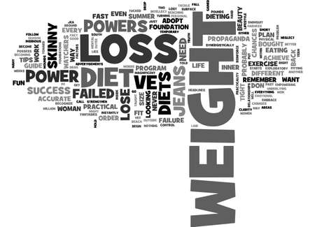 A SUCCESSFUL WEIGHT LOSS DIET STARTS FROM THE INSIDE TEXT WORD CLOUD CONCEPT