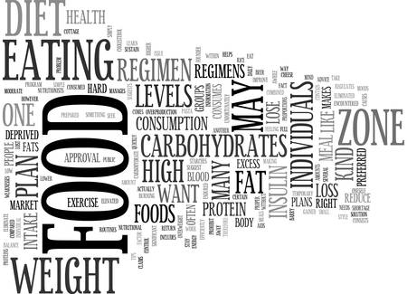 BE IN THE ZONE WITH THE RIGHT FOOD PLAN TEXT WORD CLOUD CONCEPT