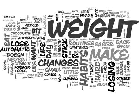 AUTOMATIC WEIGHT LOSS TEXT WORD CLOUD CONCEPT