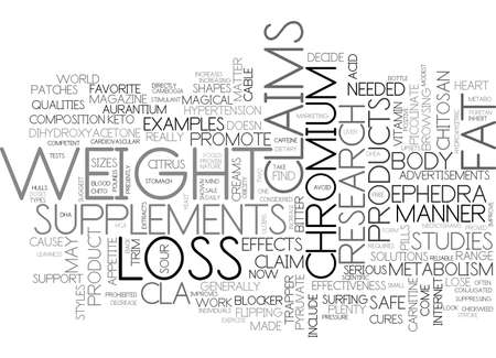 ARE WEIGHT LOSS SUPPLEMENTS USEFUL TEXT WORD CLOUD CONCEPT