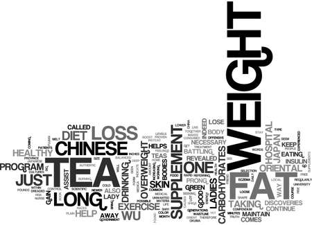 A NEW WAY TO LOSE WEIGHT REVEALED BY LADIES OF THE EAST TEXT WORD CLOUD CONCEPT Иллюстрация
