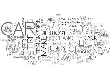 AFTER THE SALE TEXT WORD CLOUD CONCEPT