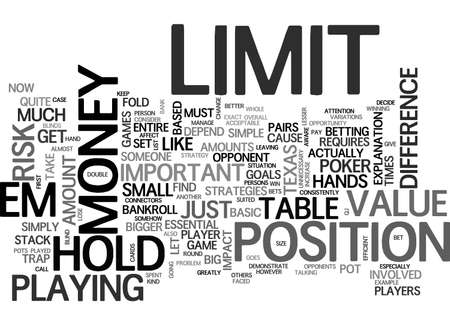 BASIC NO LIMIT HOLD EM POKER STRATEGIES TEXT WORD CLOUD CONCEPT Illustration