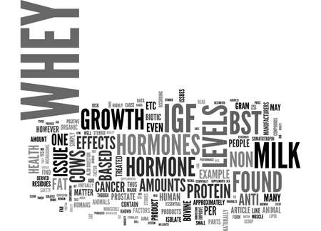 ARE THERE HORMONES IN YOUR WHEY PROTEIN TEXT WORD CLOUD CONCEPT