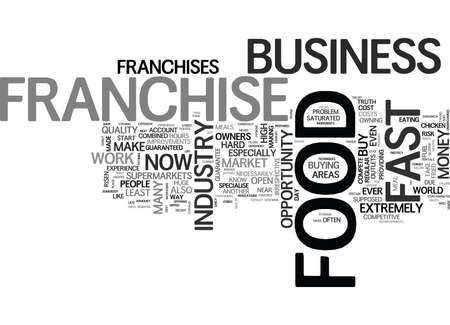 staffing: WHY DO SOME FRANCHISE OWNERS FAIL TEXT WORD CLOUD CONCEPT