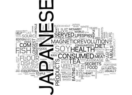 longest: WHY DO THE JAPANESE HAVE THE LONGEST LIFESPAN TEXT WORD CLOUD CONCEPT