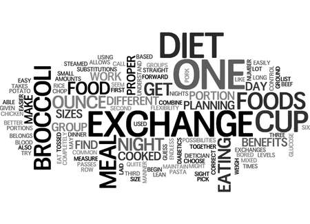 BENEFITS OF THE EXCHANGE DIET TEXT WORD CLOUD CONCEPT