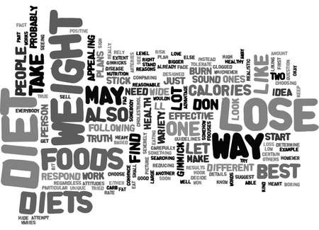 BEST WAY TO LOSE WEIGHT KEEP IT OFF TEXT WORD CLOUD CONCEPT
