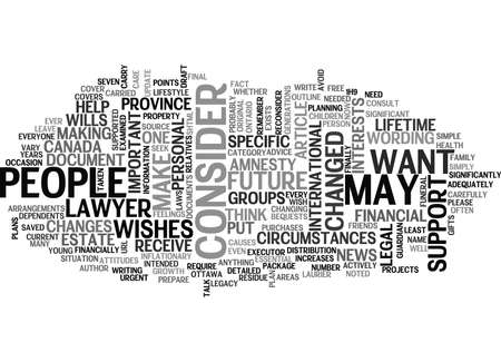 YOUR MOST PERSONAL DOCUMENT TEXT WORD CLOUD CONCEPT