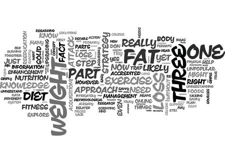 YOUR THREE STEP FAT ATTACK PART ONE OF THREE TEXT WORD CLOUD CONCEPT