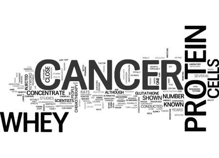 WHEY PROTEIN AND CANCER TEXT WORD CLOUD CONCEPT