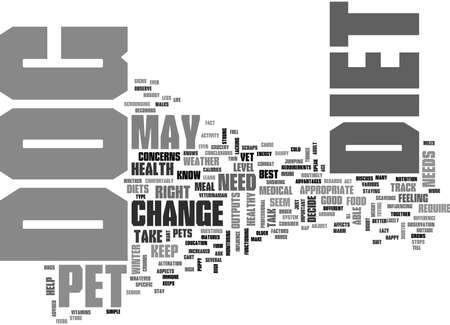 WHEN TO CHANGE YOUR DOGS DIET TEXT WORD CLOUD CONCEPT