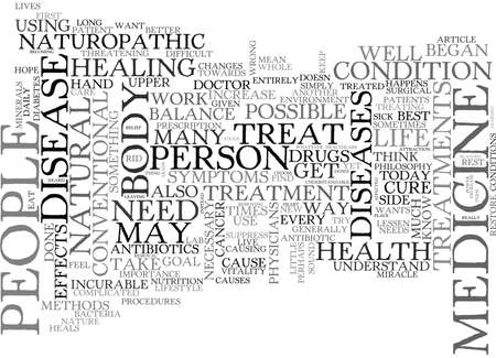WHY CHOOSE NATUROPATHIC MEDICINE TEXT WORD CLOUD CONCEPT