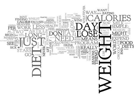 julie: YOU DON T NEED TO GO ON A DIET TO LOSE WEIGHT TEXT WORD CLOUD CONCEPT
