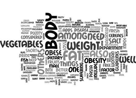YOU OBESITY AND WEIGHT LOSS TEXT WORD CLOUD CONCEPT