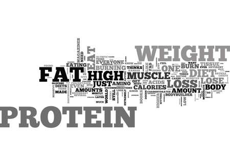 WHY HIGH PROTEIN DIETS WON T HELP YOU LOSE WEIGHT TEXT WORD CLOUD CONCEPT
