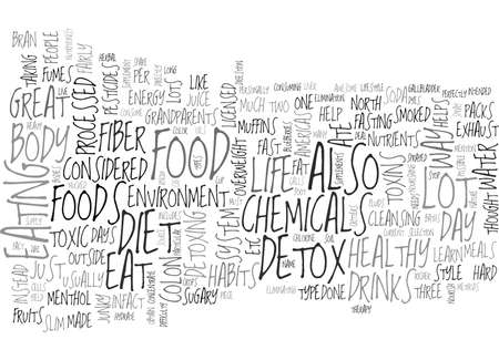 colon cleansing: WHY DETOX TEXT WORD CLOUD CONCEPT