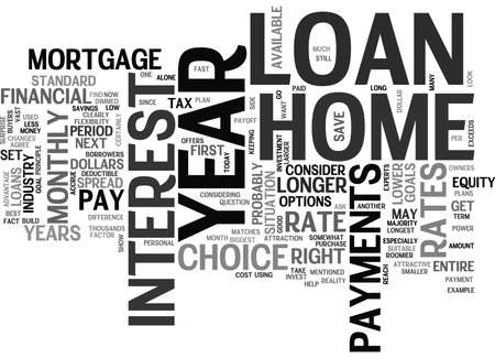 longest: YEAR HOME LOAN TEXT WORD CLOUD CONCEPT
