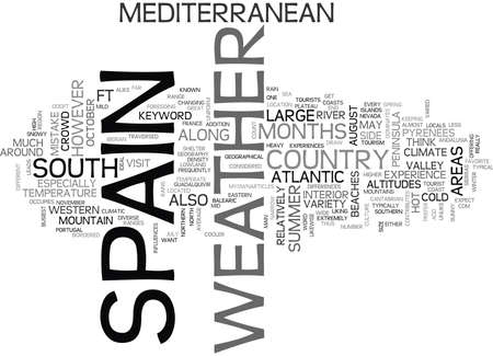 WEATHER IN SPAIN TEXT WORD CLOUD CONCEPT Ilustrace