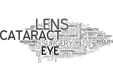 WHAT IS CATARACT SUGERY AND HOW DOES IT WORK TEXT WORD CLOUD CONCEPT