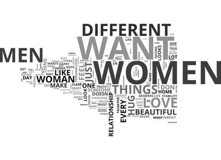 WHAT DO WOMEN WANT FROM MEN TEXT WORD CLOUD CONCEPT