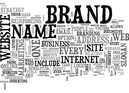 WHAT CAN A BRAND NAME DO FOR YOU TEXT WORD CLOUD CONCEPT
