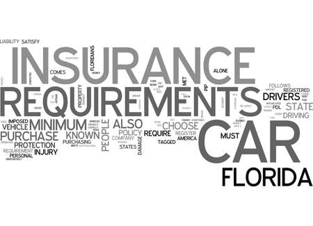 WHAT ARE PRESCREENED OFFERS OF CREDIT AND INSURANCE TEXT WORD CLOUD CONCEPT Illusztráció